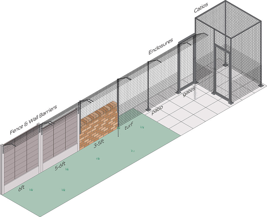 ProtectaPet® Cat Fencing Solutions offer the flexibility to cat-proof all types of garden boundaries and borders.