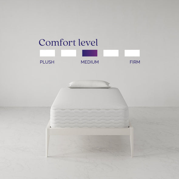 Contour 10 Inch Reversible Independently Encased Coil Mattress - White - Twin