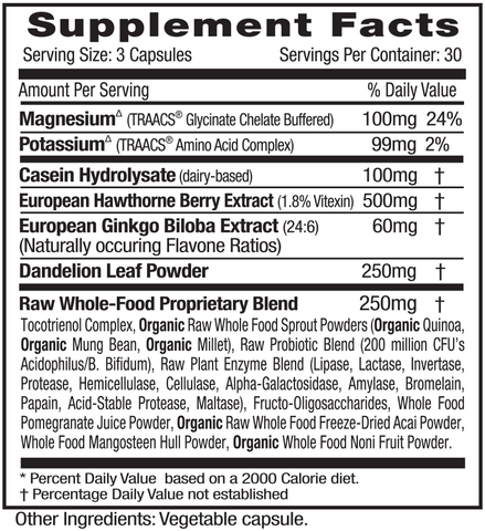 Emerald Labs Blood Pressure Health (90) Supplements Facts