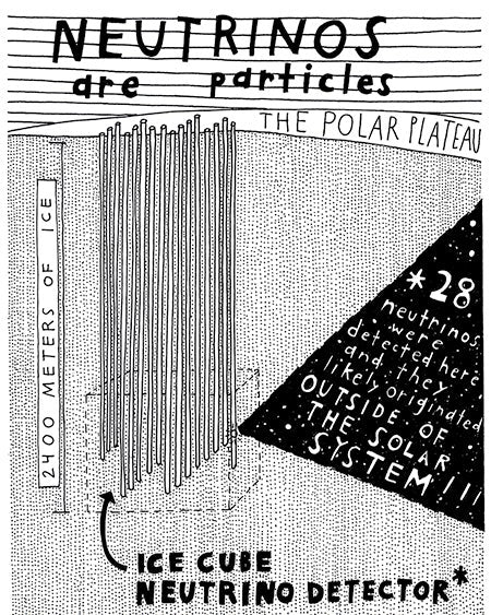 Neutrinos are Particles (Archival Print)