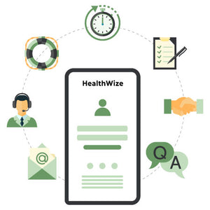 Various digital services offered by HealthWize
