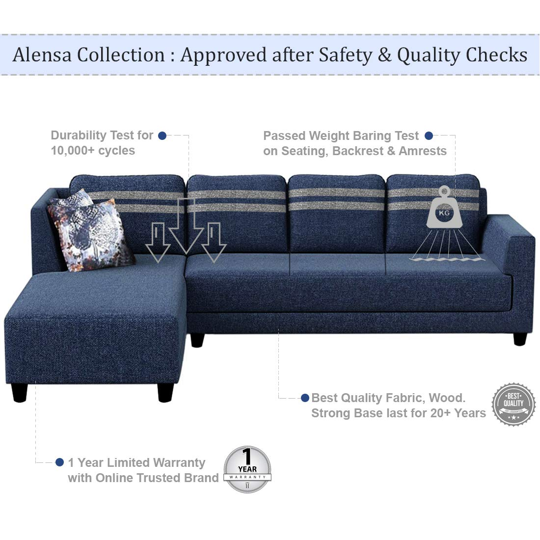 CasaStyle - Alensa 6 Seater LHS L Shape Sofa Set for Living Rooms (Blue)