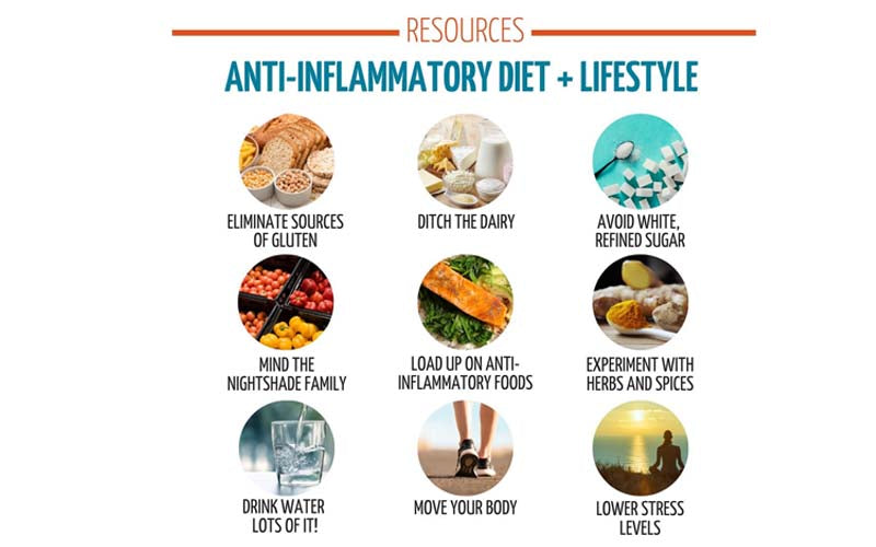 pain, reduce inflammation, health, joint, bone