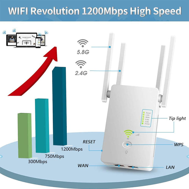 5Ghz WiFi Extender 2.4G & 5G Dual Band 1200Mbps