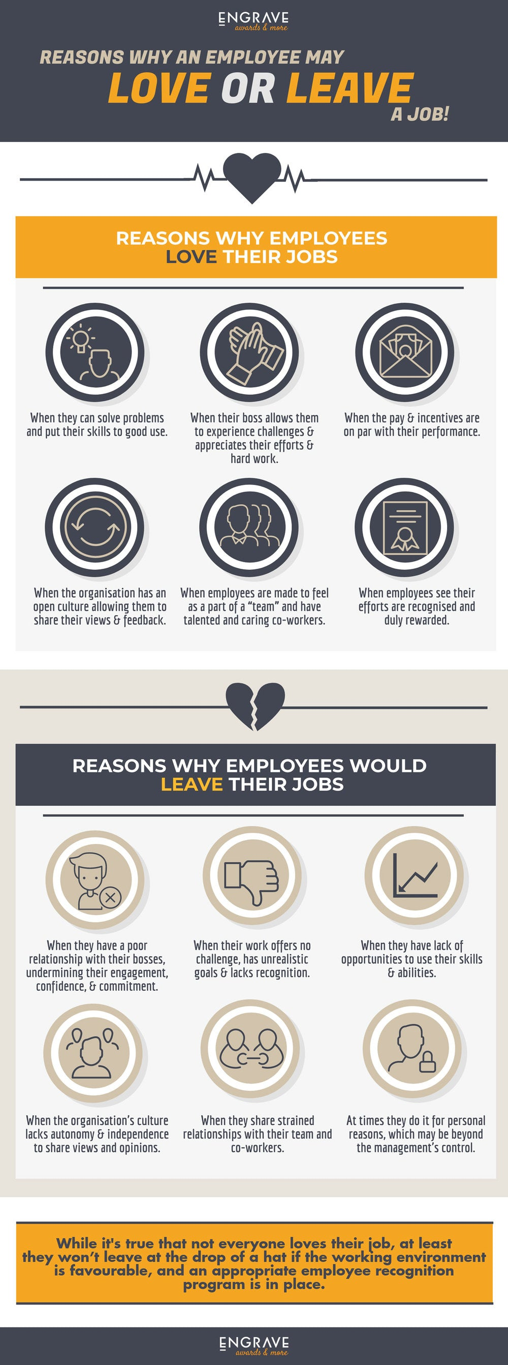 Reasons Why An Employee May Love Or Leave A Job!
