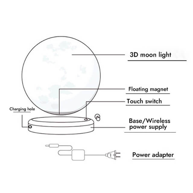 3D-Magnetic-Levitation-rotatable-floating-Moon-Lamp-light