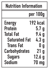 Ice Age Peanut Candy ice cream nutrition information