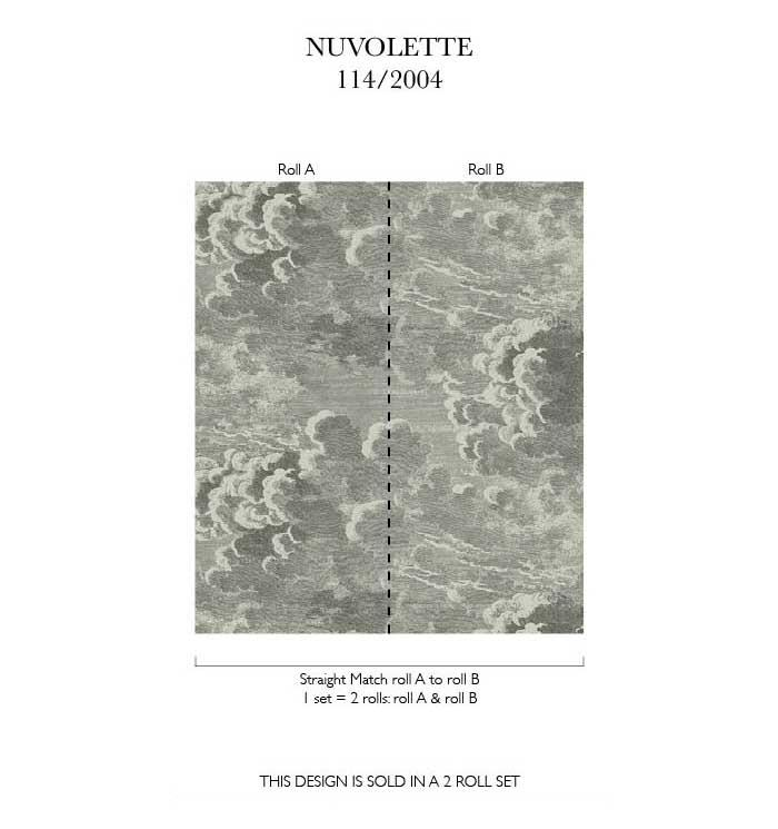 Fornasetti Nuvolette Wall Mural wallpaper Cole & Sons