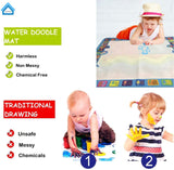 Aqua Magic Water Doodle Educational Mat, Water Painting, Drawing, Coloring and Doodling Mat for Toddler Kids