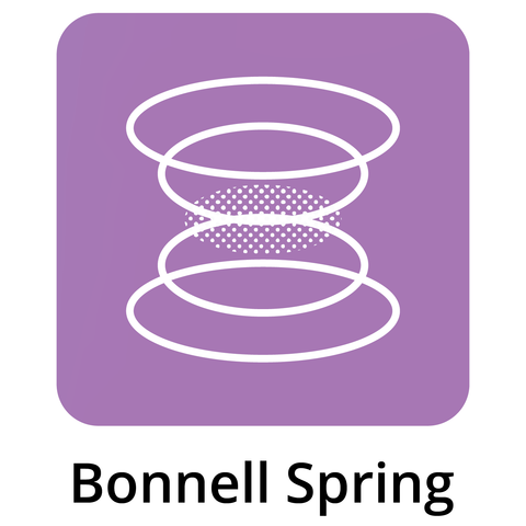 Bonnell Spring in Bed Icon