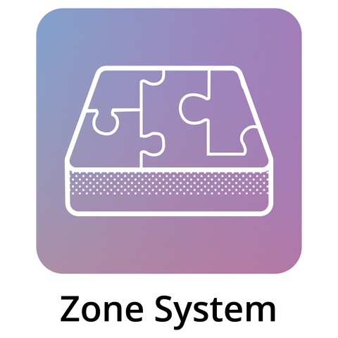 Zone System In Bed Icon