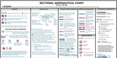 Airman Knowledge Guide