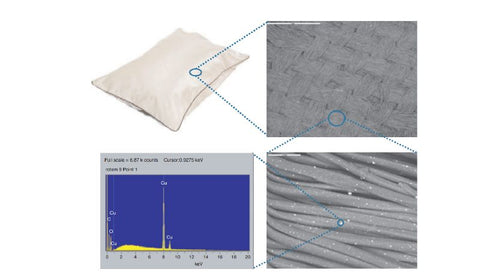 sleeping on copper oxide-containing pillowcases