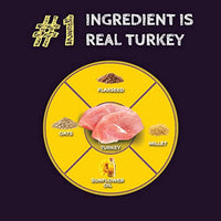 Zignature Select Cuts Turkey Formula 12.5lb