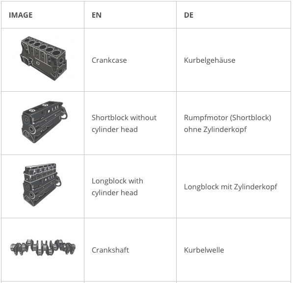 German-English Vocabulary of Engine Parts (technical terms)