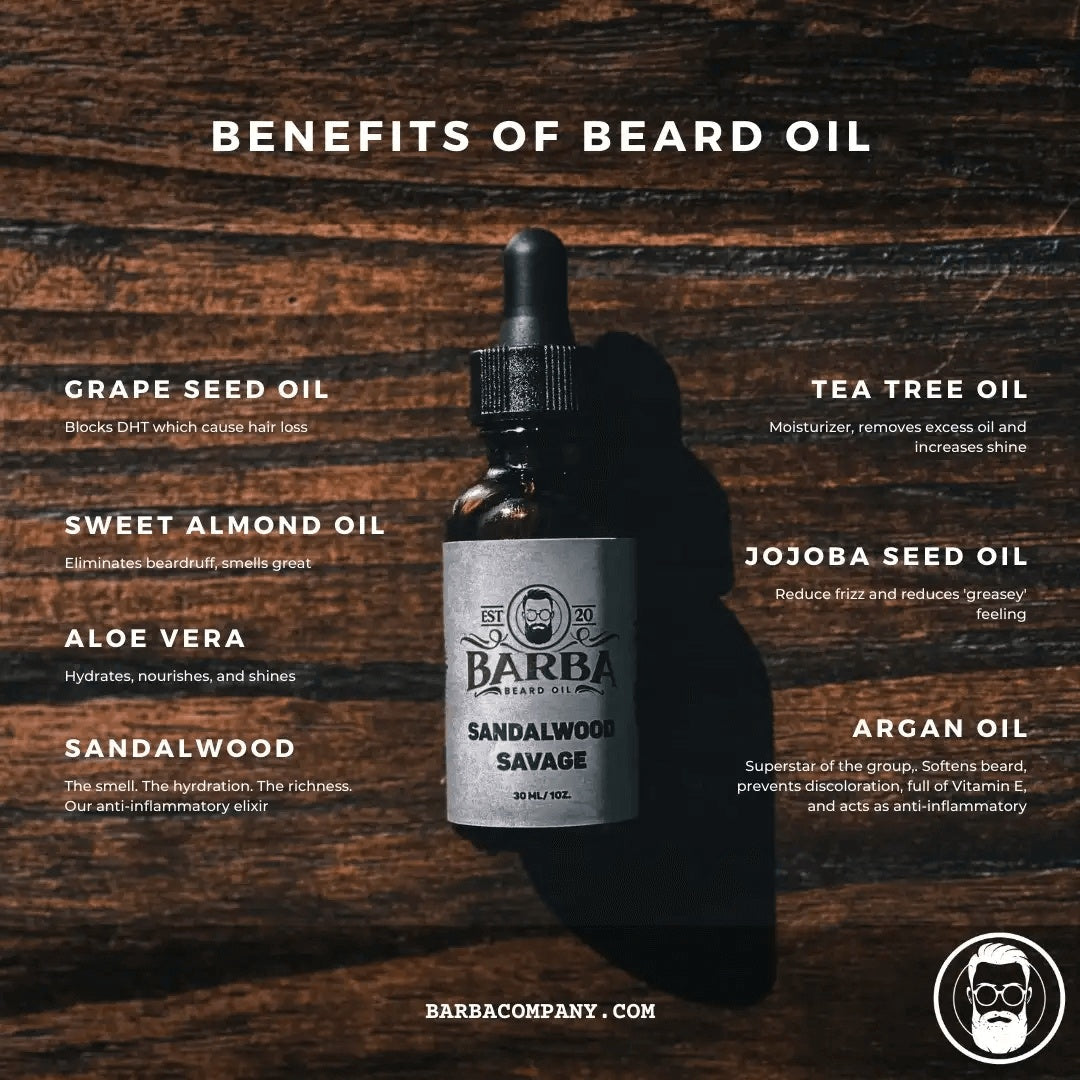 Beard Oil - All-Natural Beard Oil