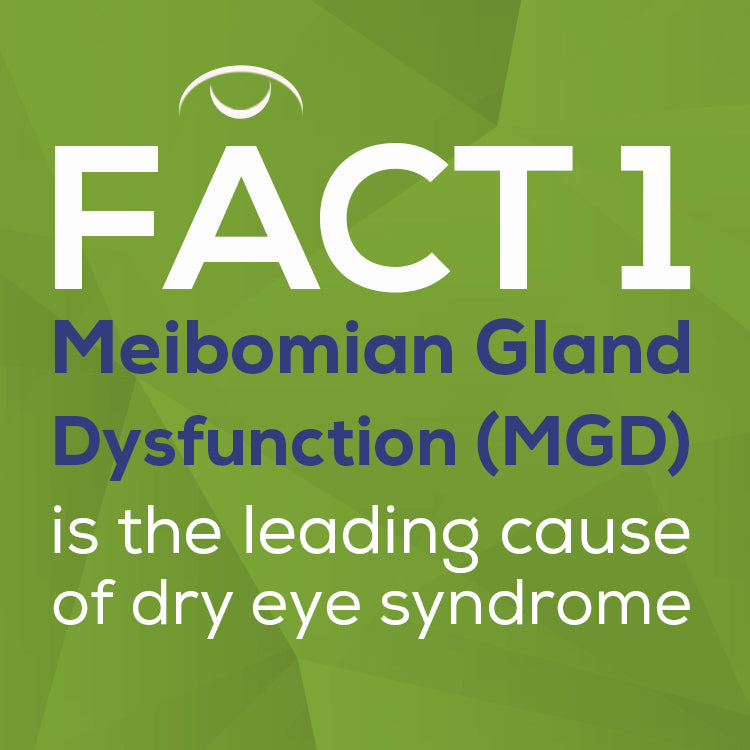 text: Fact 1 Meibomian Glad Dysfunction (MGD) is the leading cause of dry eye syndrome