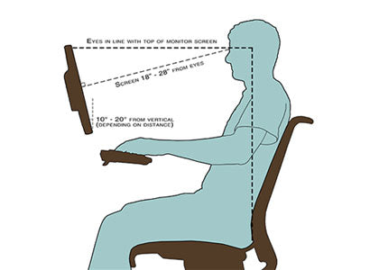 Proper Position of Monitor and Head
