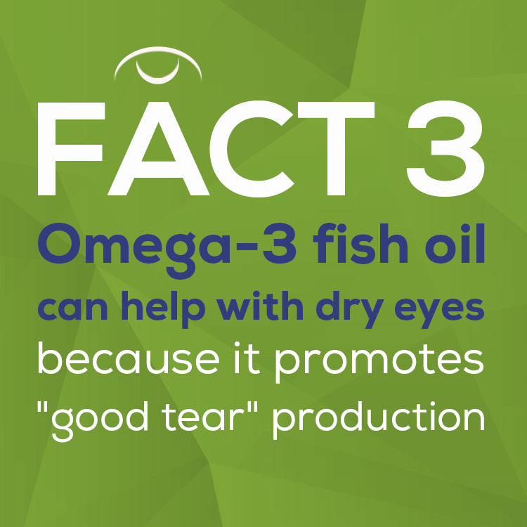 text: Fact 3 Omega-3 fish oil can help with dry eyes because it promotes good tear production