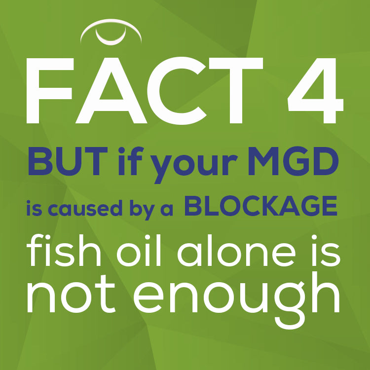 text: Fact 4 But if your MGD is caused by a blockage, fish oil alone is not enough
