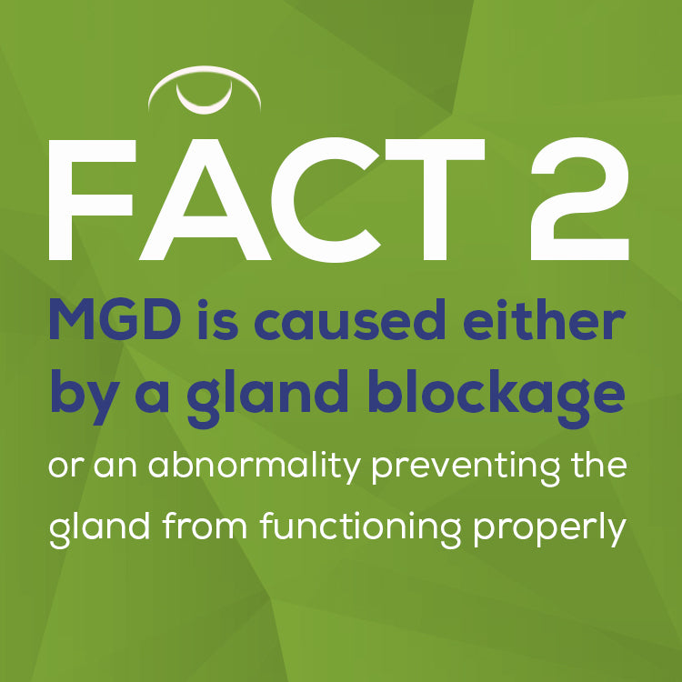 text: Fact 2 MGD is caused either by a gland blockage or an abnormally preventing the gland from functioning properly
