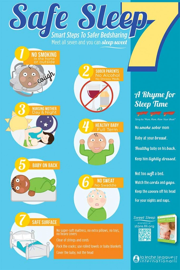 Safe Sleep Seven safety tips for co-sleeping with your baby