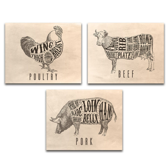 Beef Pork & Poultry Butcher Cut Signs