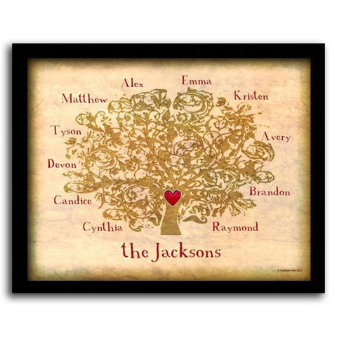 Personalized Family Tree - Framed Canvas