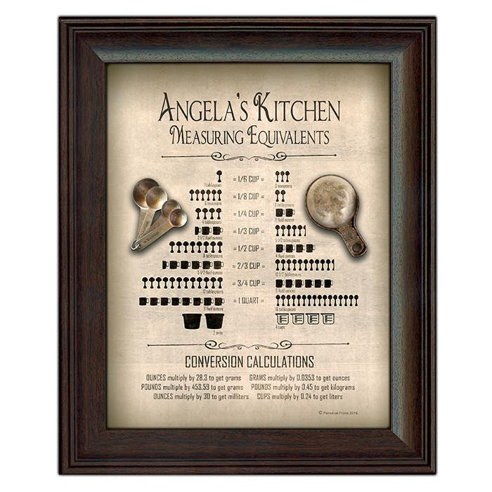 Vintage Kitchen Wall Decor Personalized Art Art For The Kitchen Personal Prints