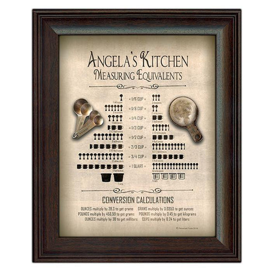 Vintage Art Print of Measuring unit Equivalents for Kitchen