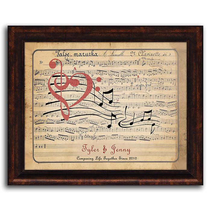 Romantic Wall Decor | Framed Art Paintings | Personalized Art ...
