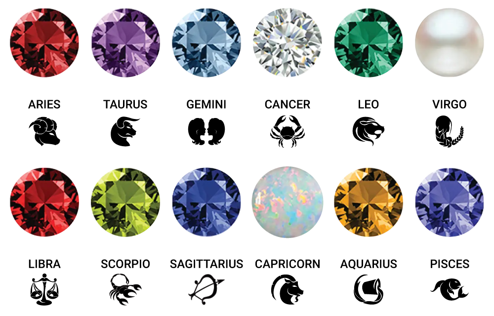 Birthstones by Zodiac - Learn Their History, Colors, & Meanings