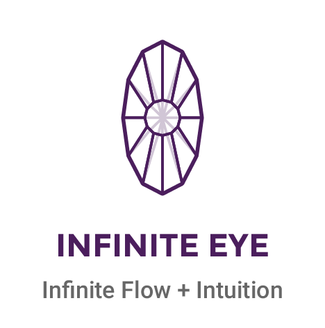 Infinite Eye (Infinite Flow & Intuition