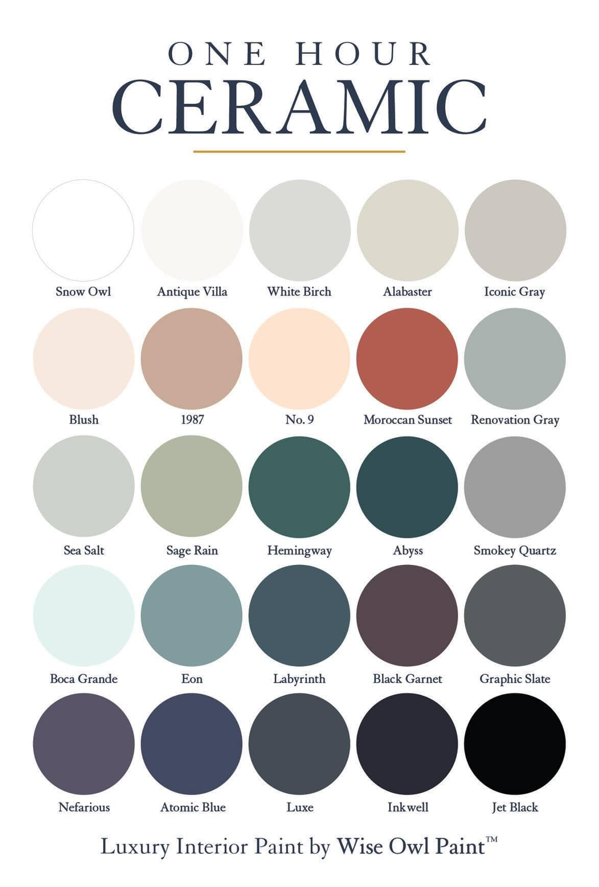 One Hour Ceramic Color Chart.