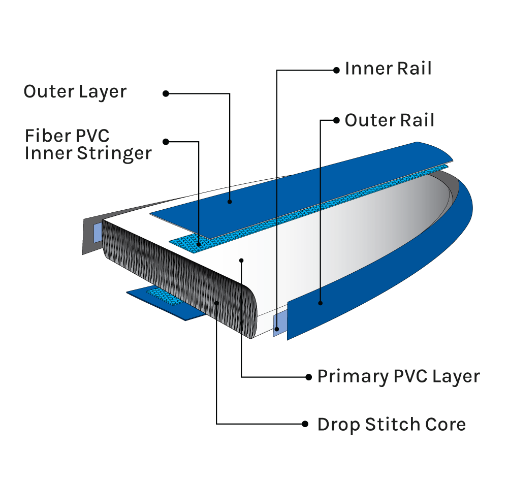 Morey SUP Cross-sectional board view