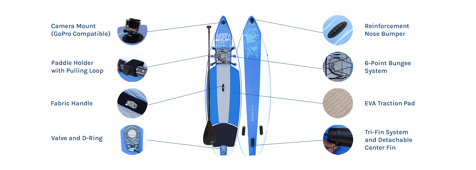 Morey SUP X-PLORE zoom in parts, highlight features