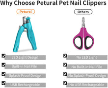Load image into Gallery viewer, UK-Dog Nail Clippers, Pet Nail Clippers with LED Light to Avoid Over Cutting Nails & Built-in Nail File/Razor Sharp Blades/Sturdy Non-Slip Handles Dog Nail Trimmers for Small Medium and Large Dogs/Cats
