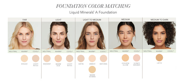 Foundation Color matching - Liquid Minerals A Foundation