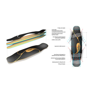 Loaded Poke Skateboard with Carver Trucks - 321Kiteboarding & Watersports