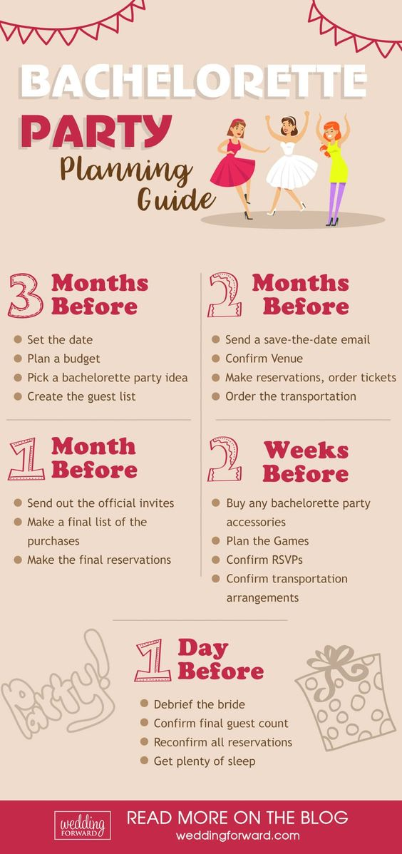 Hen's party planning guide | Bachelorette party checklist | Party Kit Company Australia