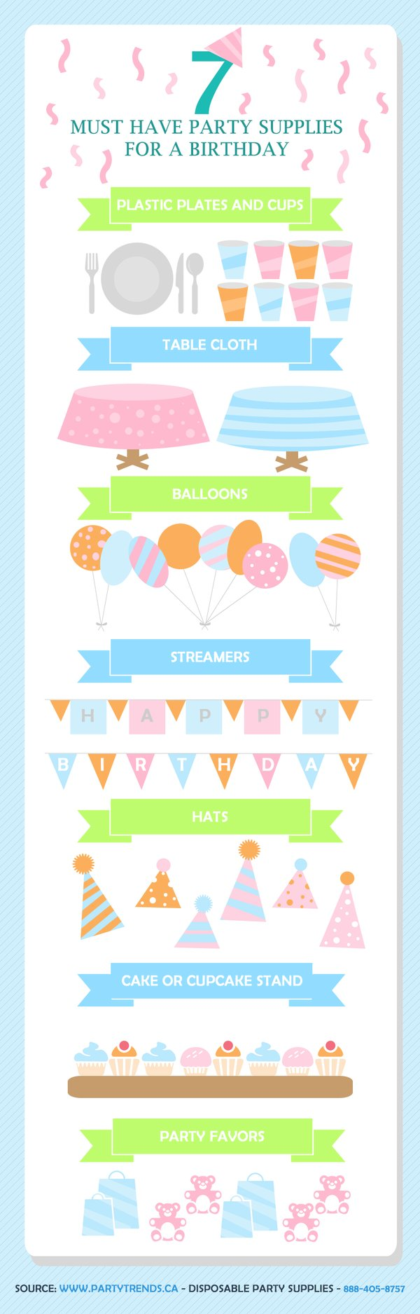 Party supplies essentials infographic | Party planning guide online Australia