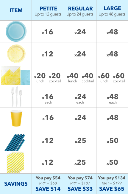 Blue and yellow party theme ideas for boys - Kit Size Chart