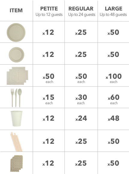 Enviro Party Kit Size Chart