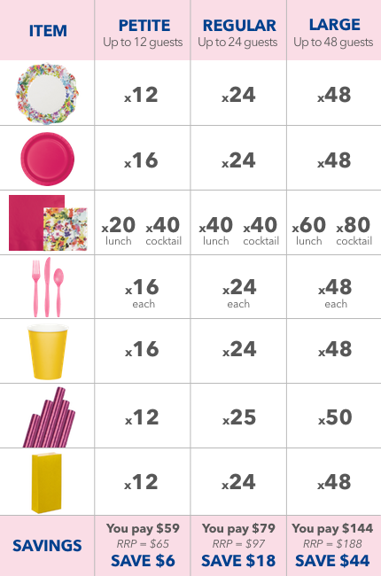 Floral fiesta party pack - size chart from Party Kit Company