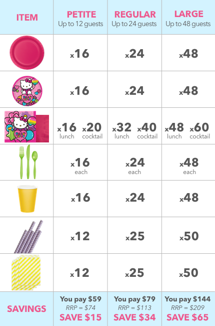 Hello Kitty Party Supplies in a convenient party kit - size chart!
