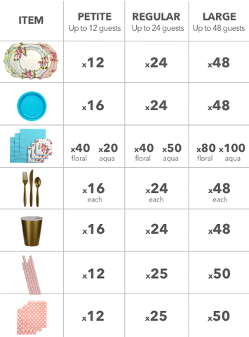 High tea party supplies size chart