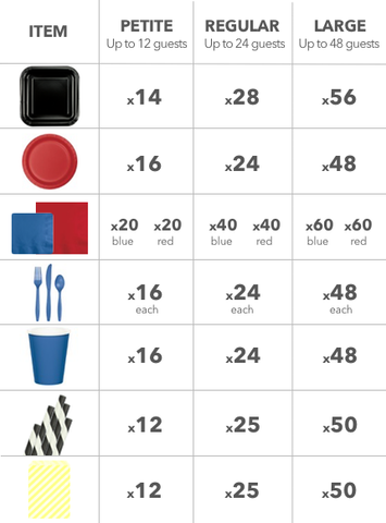 Pirate party kit sizing chart