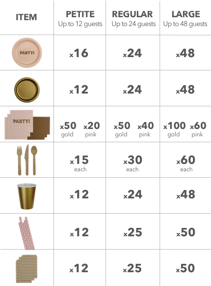 Pastel Pink & Gold Party Kit Size Chart