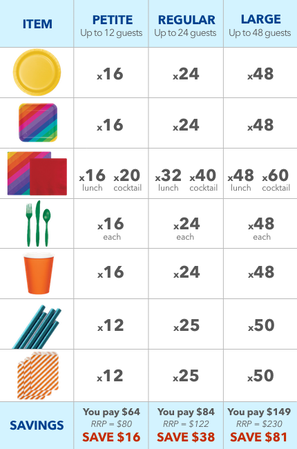 Rainbow coloured party supplies - size chart from Party KIt Company