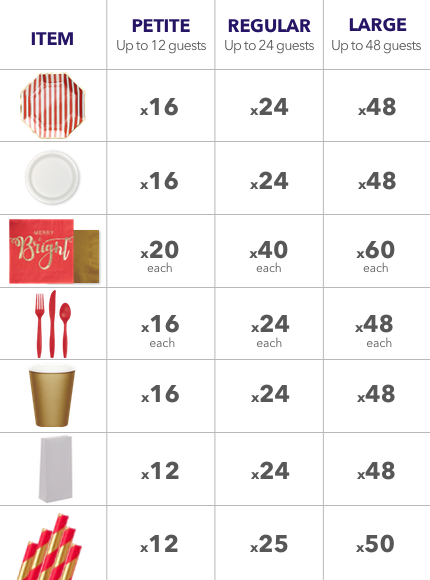 Party Kit Size Chart | Christmas Party supplies in a box | Christmas Party Pack Australia